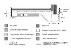 raft foundation construction